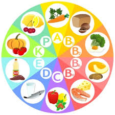 vitamine e minerali - ego valeo chieri